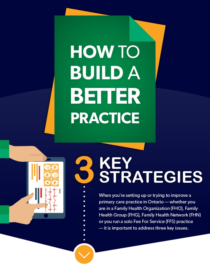 INFOGRAPHIC How to Build a Better Practice - Key Strategies (20180131)
