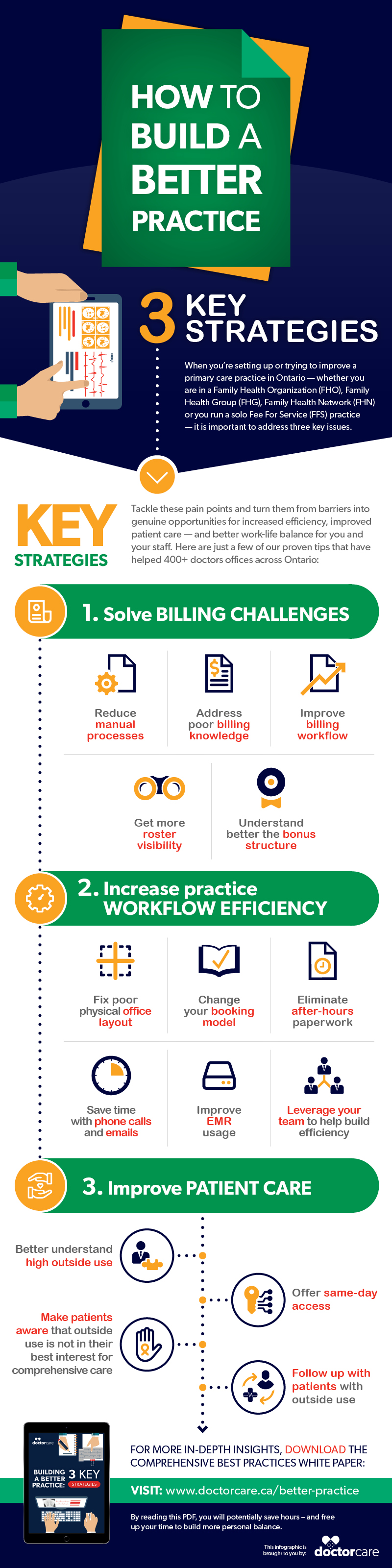 INFOGRAPHIC How to Build a Better Practice - Key Strategies